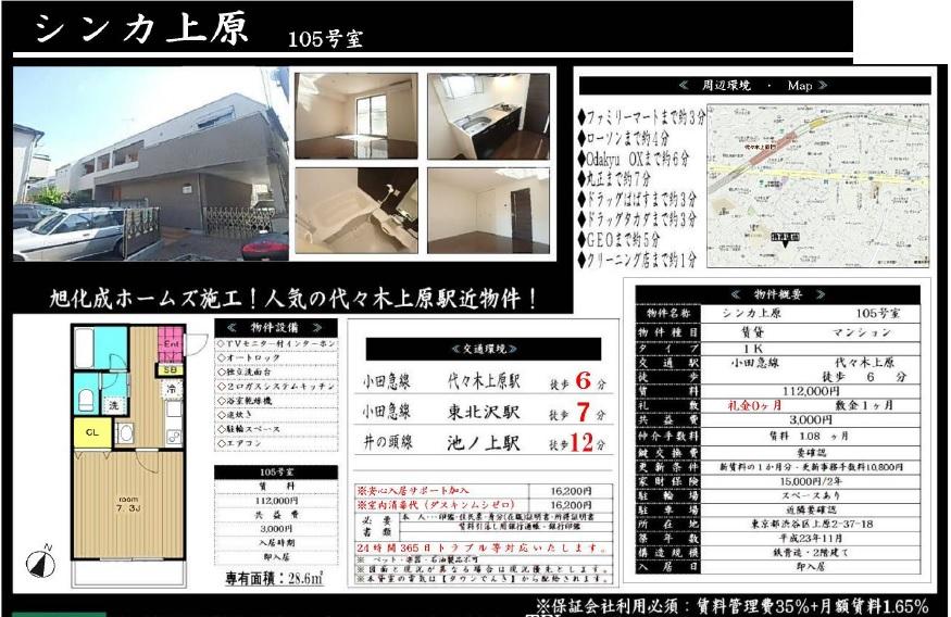 f:id:yoyogiuehararealestate:20170611192547j:plain