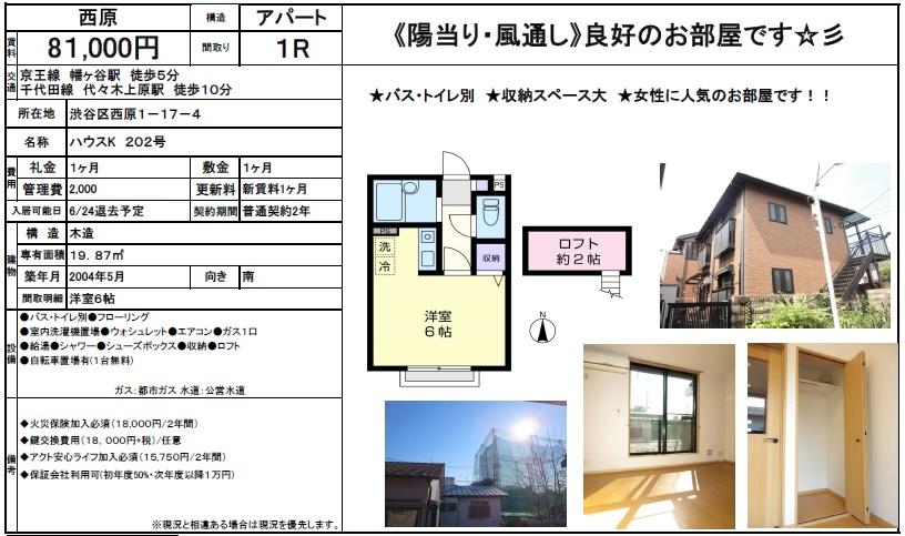 f:id:yoyogiuehararealestate:20170611193029j:plain