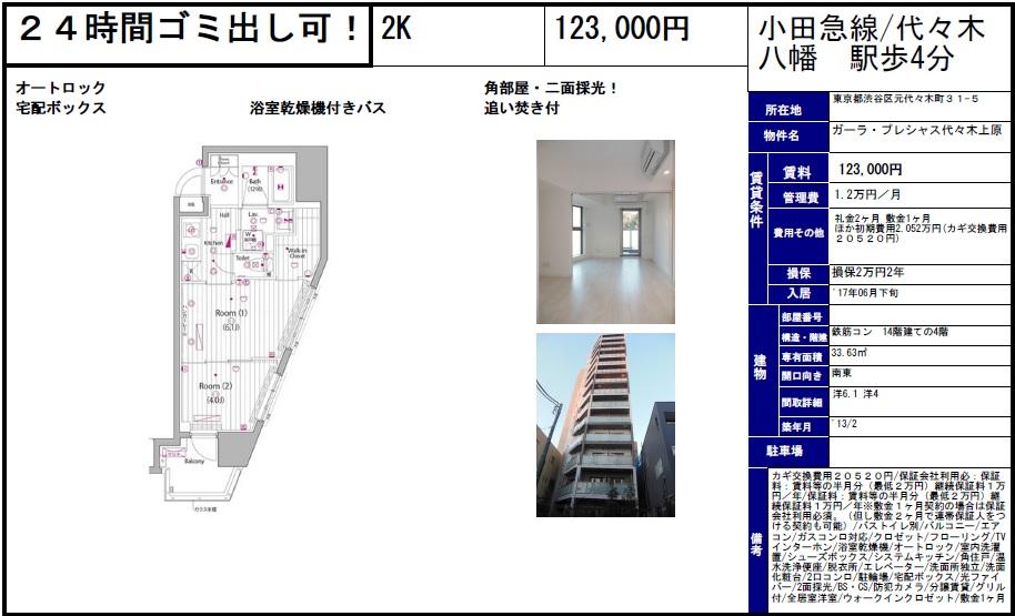 f:id:yoyogiuehararealestate:20170613102441j:plain