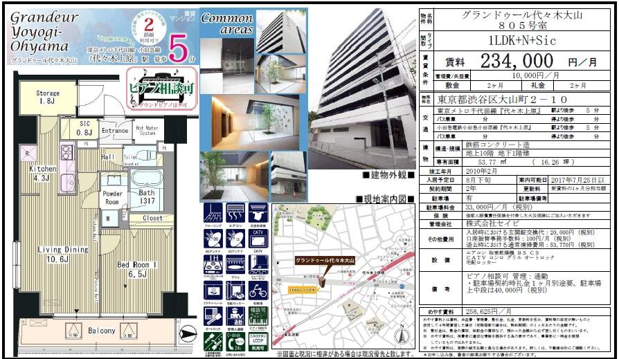 f:id:yoyogiuehararealestate:20170615100513j:plain