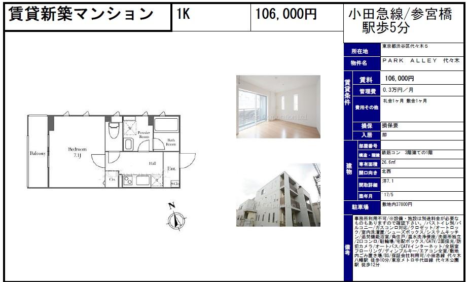 f:id:yoyogiuehararealestate:20170616214534j:plain