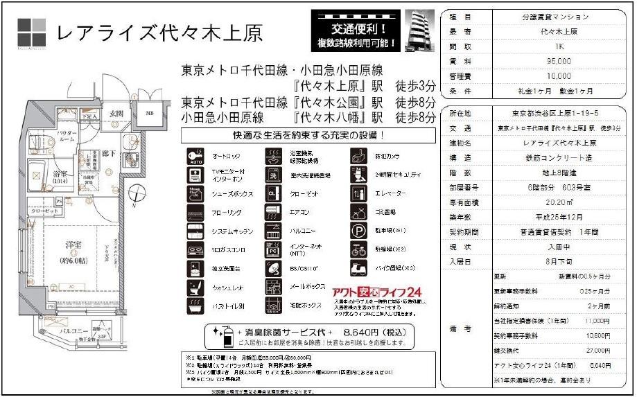 f:id:yoyogiuehararealestate:20170621104543j:plain