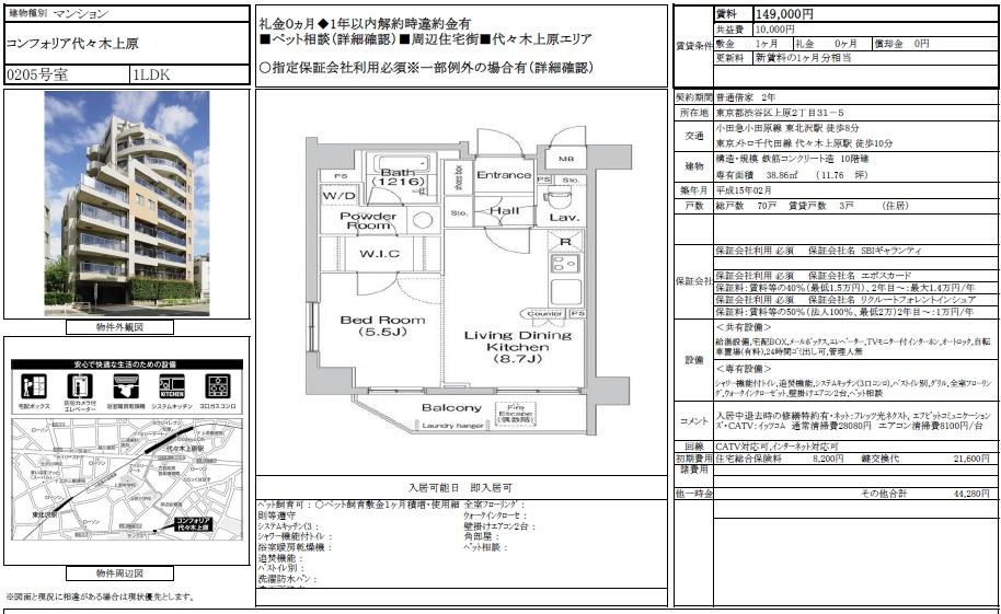 f:id:yoyogiuehararealestate:20170623111901j:plain