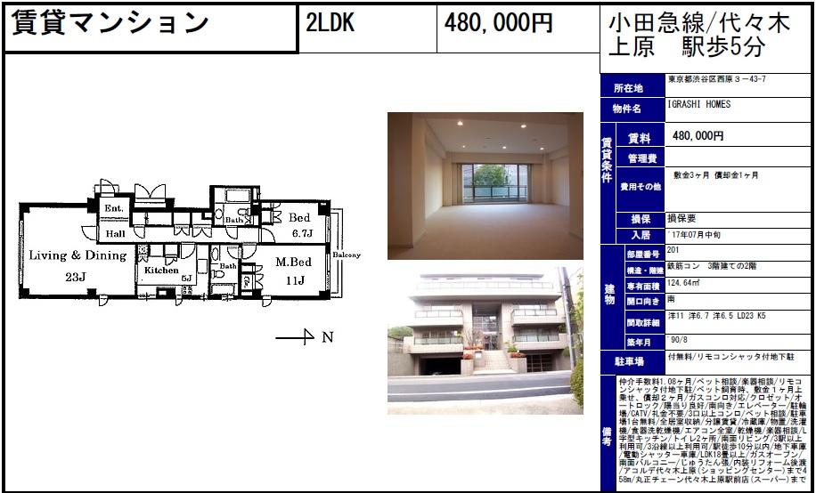 f:id:yoyogiuehararealestate:20170623111916j:plain