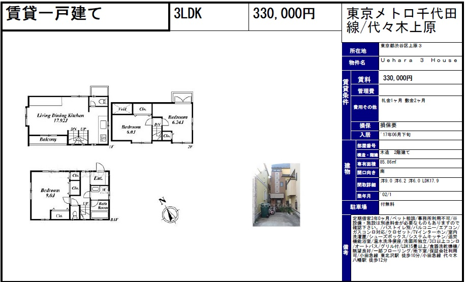 f:id:yoyogiuehararealestate:20170624001517j:plain