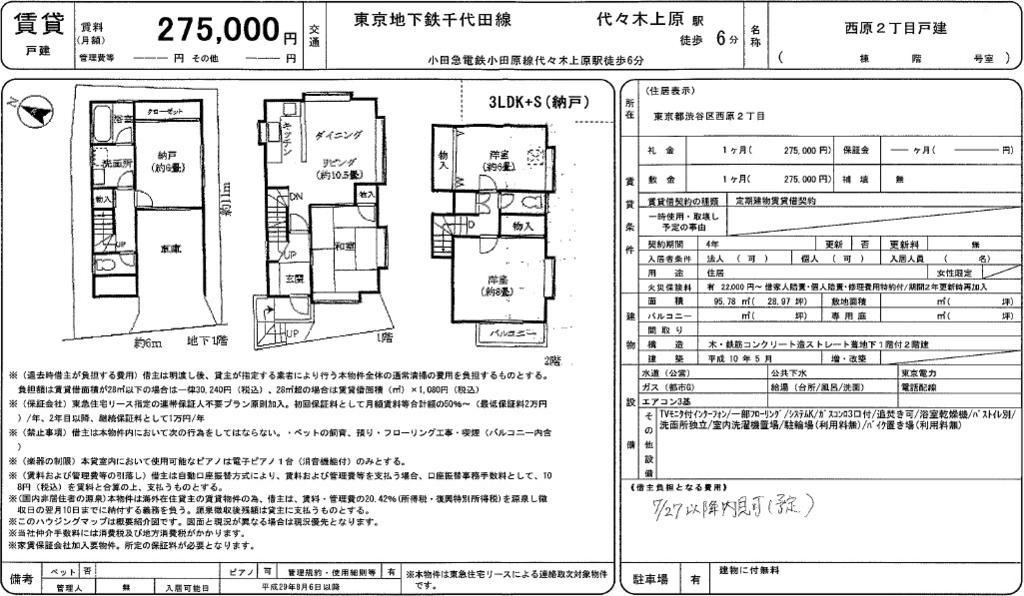 f:id:yoyogiuehararealestate:20170702122415j:plain