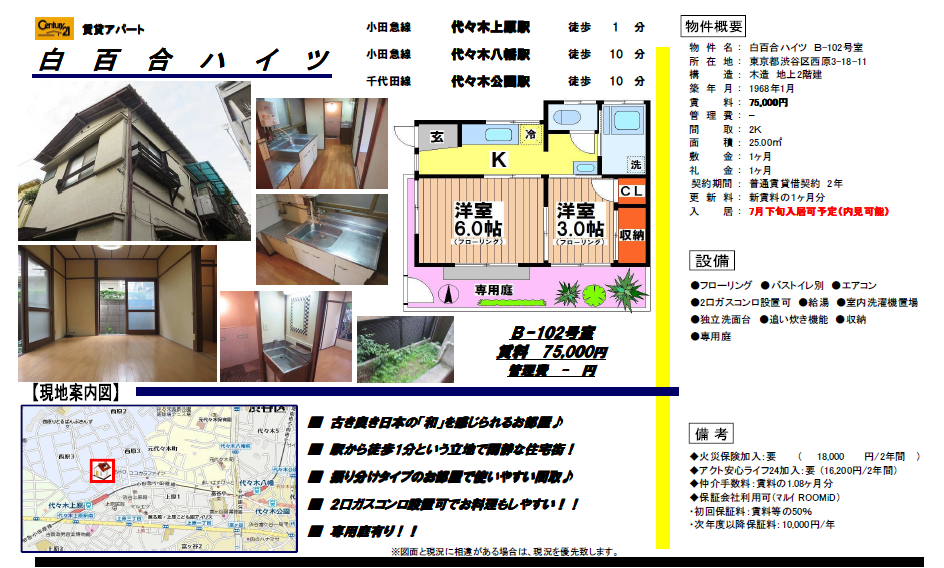 f:id:yoyogiuehararealestate:20170703122340p:plain