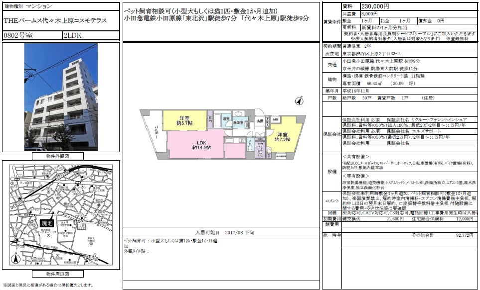 f:id:yoyogiuehararealestate:20170712115448j:plain