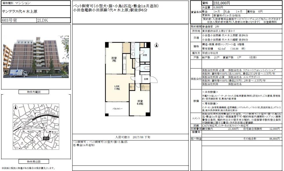 f:id:yoyogiuehararealestate:20170713113244j:plain