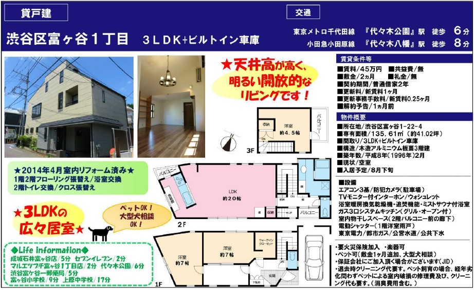 f:id:yoyogiuehararealestate:20170718104518j:plain