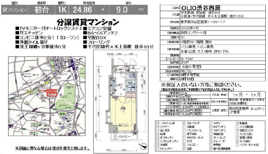 f:id:yoyogiuehararealestate:20170724100607p:plain
