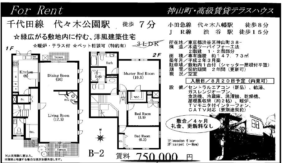 f:id:yoyogiuehararealestate:20170725104737j:plain