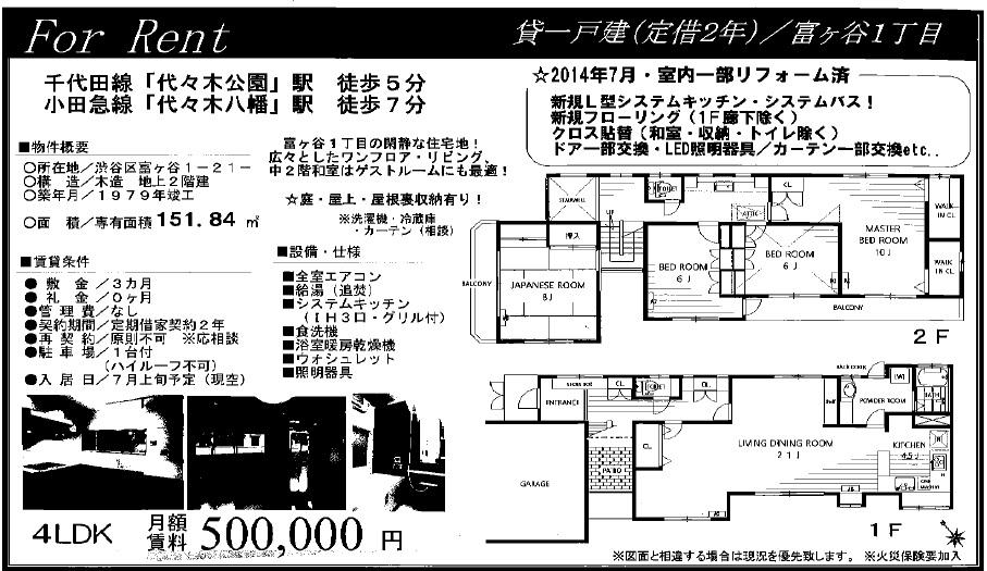 f:id:yoyogiuehararealestate:20170725104754j:plain
