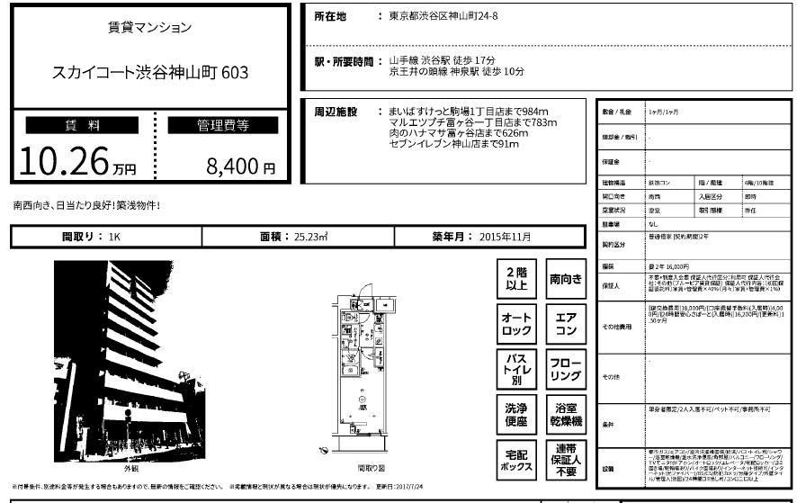 f:id:yoyogiuehararealestate:20170725104926j:plain