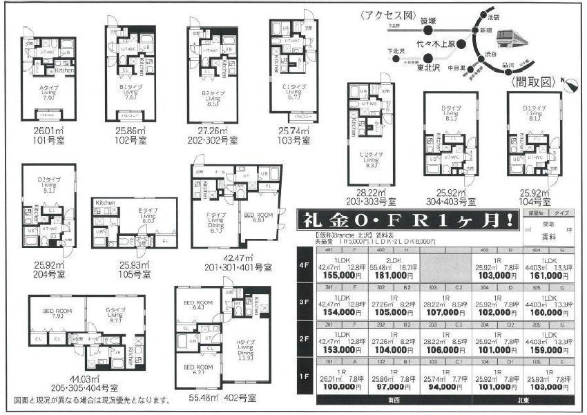 f:id:yoyogiuehararealestate:20170727111836j:plain