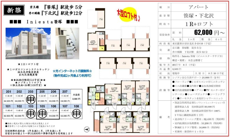 f:id:yoyogiuehararealestate:20170728111147j:plain