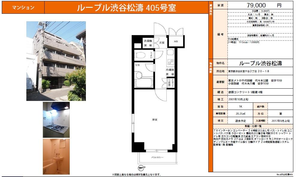 f:id:yoyogiuehararealestate:20170728111217j:plain