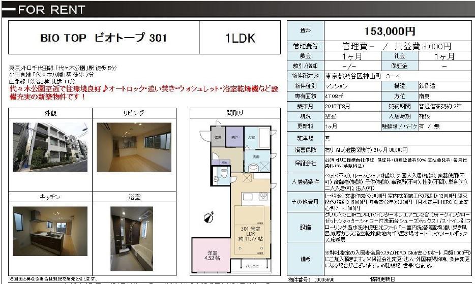 f:id:yoyogiuehararealestate:20170803092953j:plain