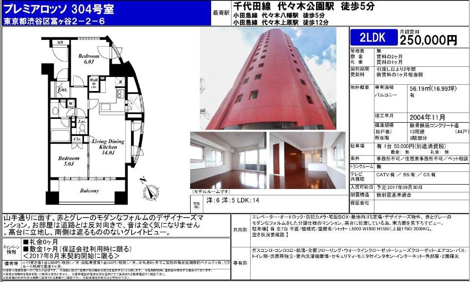 f:id:yoyogiuehararealestate:20170804130627j:plain
