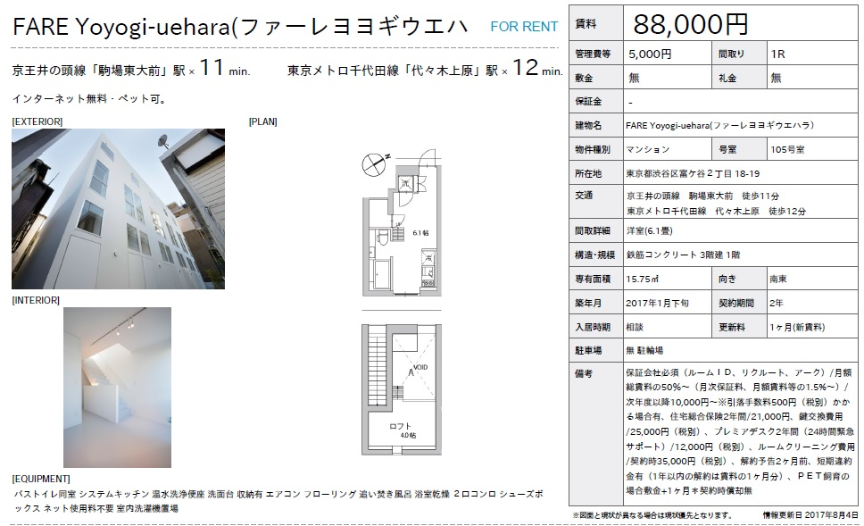 f:id:yoyogiuehararealestate:20170806091745j:plain