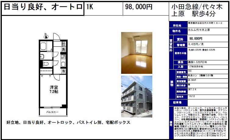 f:id:yoyogiuehararealestate:20170807102259p:plain