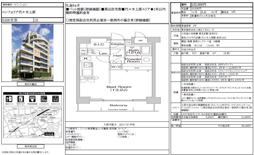 f:id:yoyogiuehararealestate:20170811104744p:plain