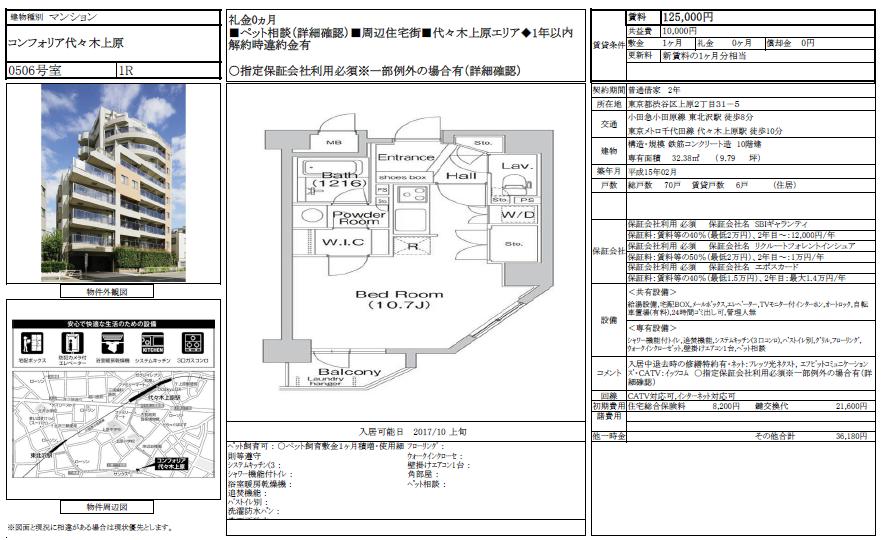 f:id:yoyogiuehararealestate:20170811104748p:plain