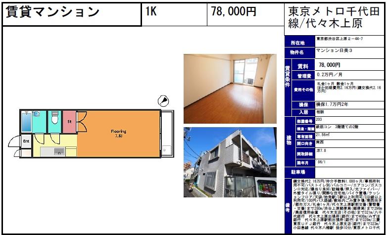 f:id:yoyogiuehararealestate:20170817104235j:plain
