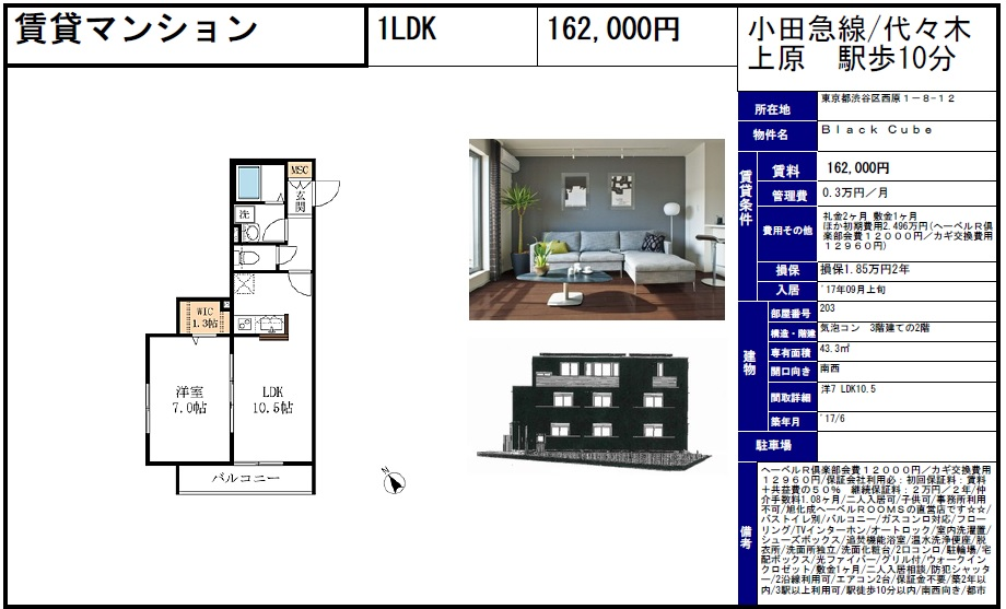f:id:yoyogiuehararealestate:20170817231105j:plain