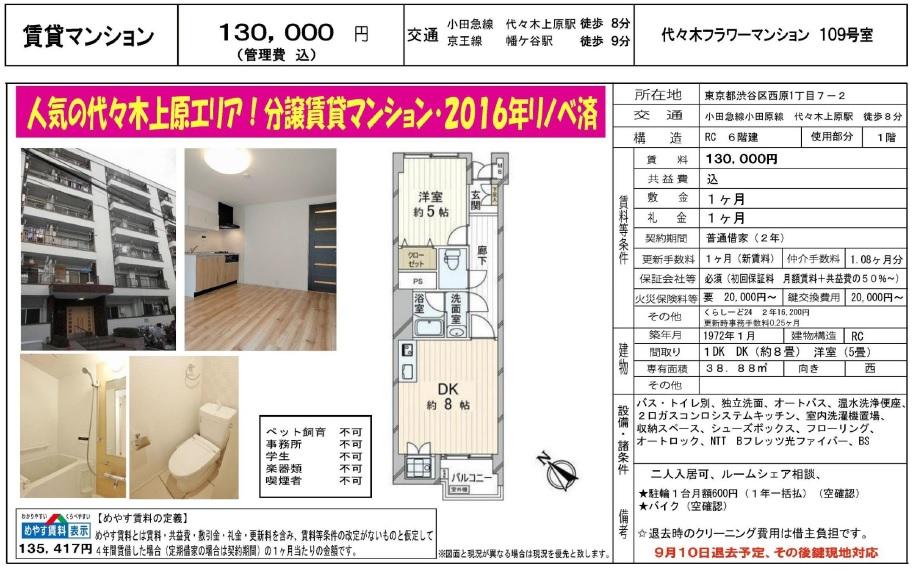 f:id:yoyogiuehararealestate:20170820101318j:plain