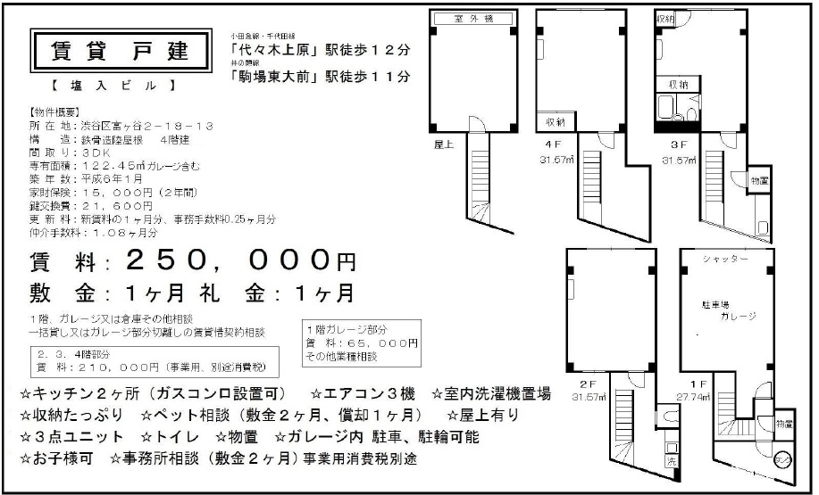 f:id:yoyogiuehararealestate:20170824231253j:plain