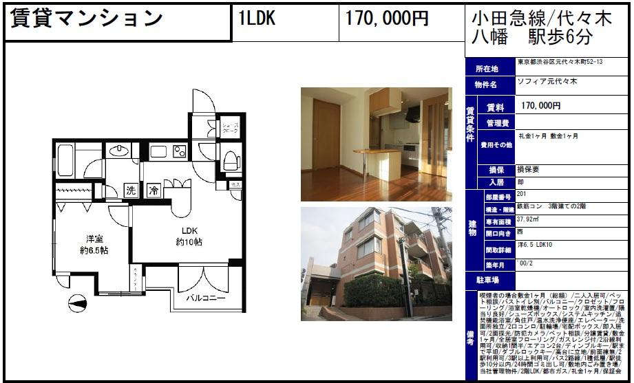 f:id:yoyogiuehararealestate:20170824231326j:plain