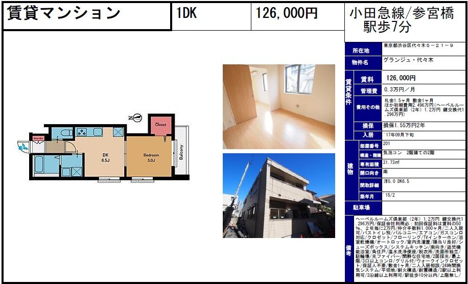 f:id:yoyogiuehararealestate:20170824231346j:plain
