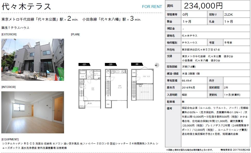 f:id:yoyogiuehararealestate:20170824231422j:plain