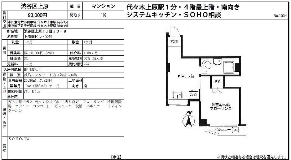 f:id:yoyogiuehararealestate:20170824231435j:plain