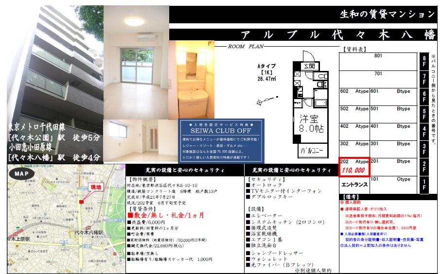 f:id:yoyogiuehararealestate:20170825102129j:plain