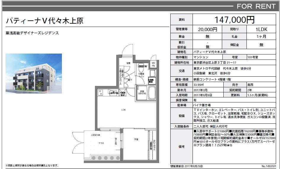 f:id:yoyogiuehararealestate:20170830203101j:plain