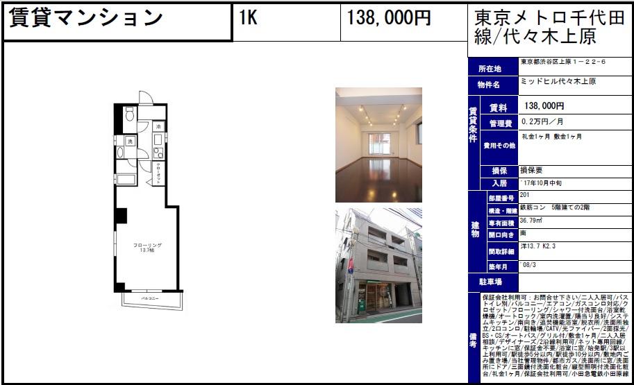 f:id:yoyogiuehararealestate:20170908104350j:plain
