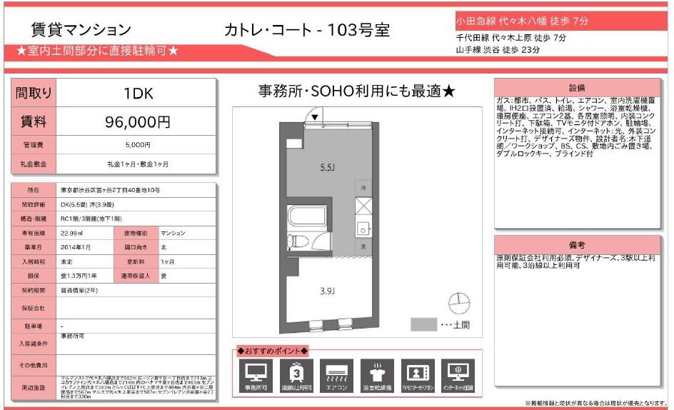 f:id:yoyogiuehararealestate:20170914104750j:plain