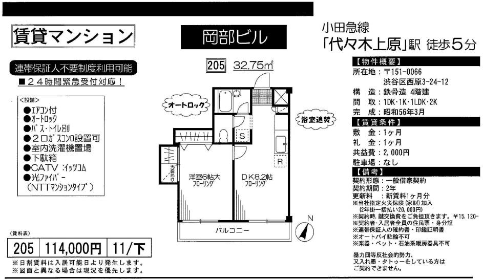 f:id:yoyogiuehararealestate:20170916211235j:plain