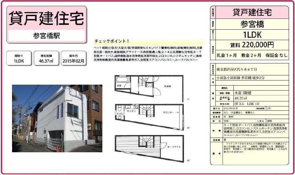 f:id:yoyogiuehararealestate:20170921111946j:plain