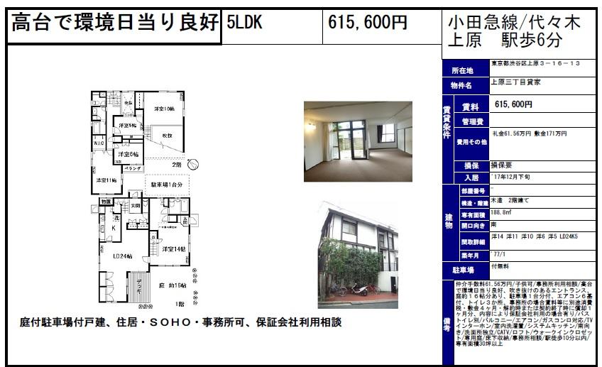 f:id:yoyogiuehararealestate:20171001100128j:plain