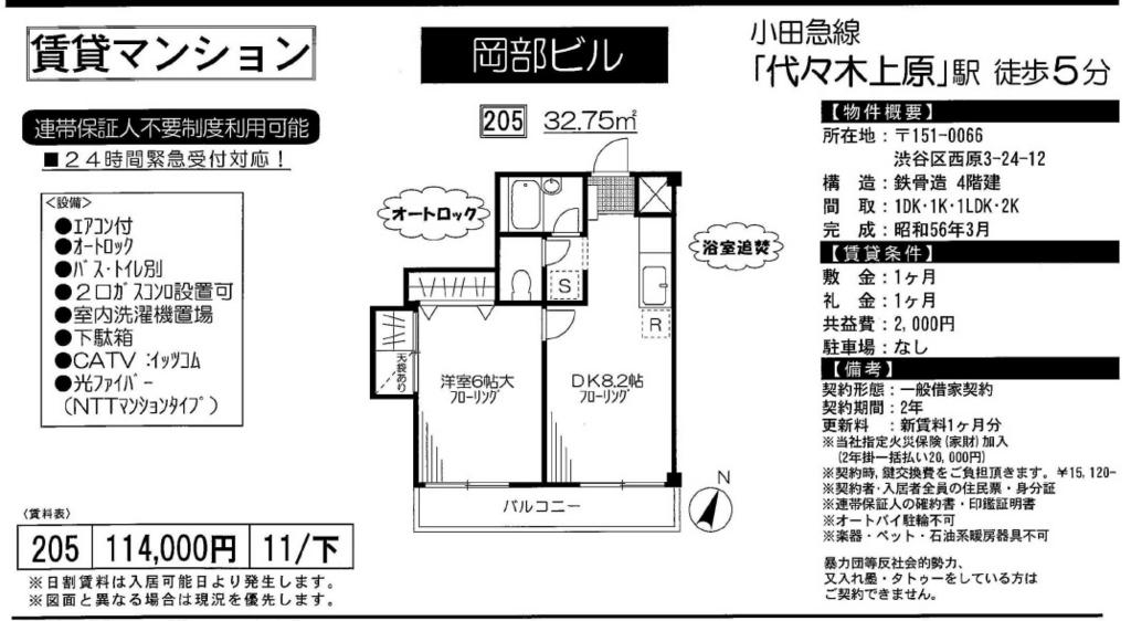 f:id:yoyogiuehararealestate:20171004101940j:plain