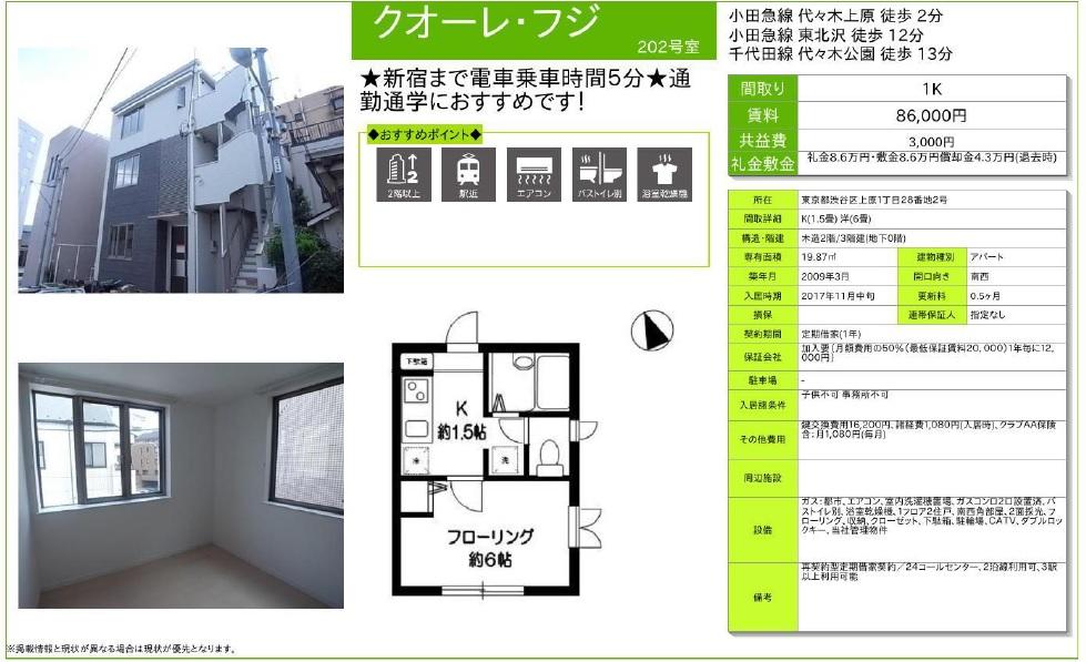 f:id:yoyogiuehararealestate:20171012104647j:plain