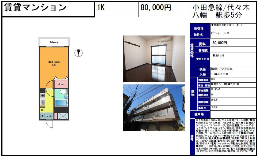 f:id:yoyogiuehararealestate:20171014095708j:plain