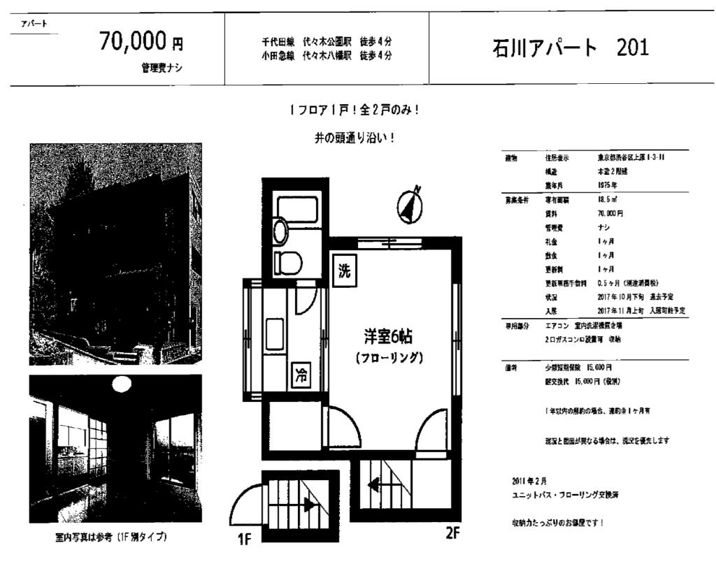 f:id:yoyogiuehararealestate:20171016111228p:plain