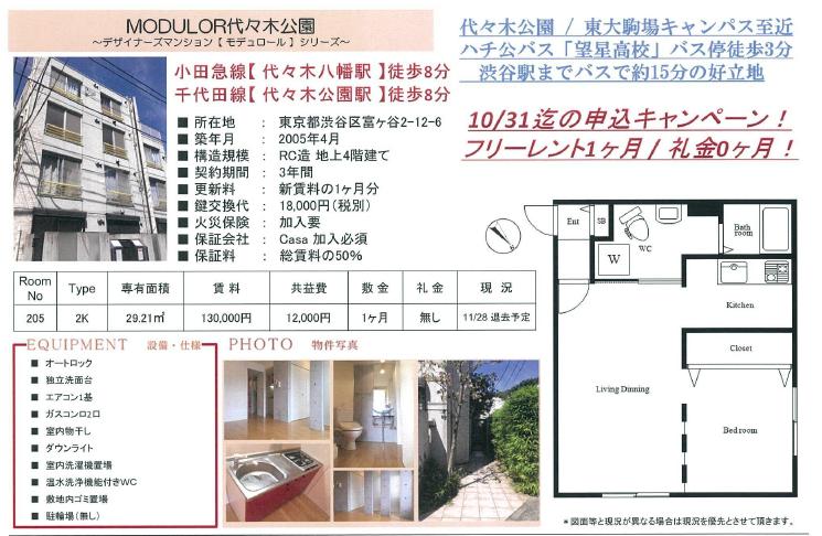f:id:yoyogiuehararealestate:20171018111552p:plain
