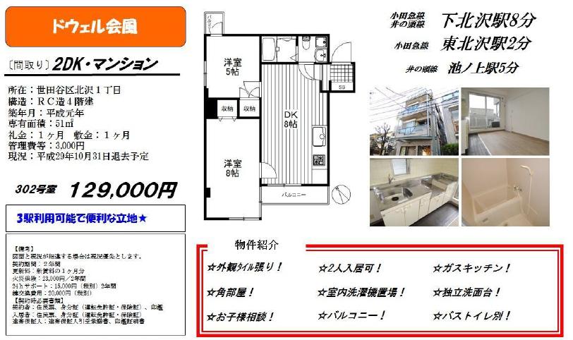 f:id:yoyogiuehararealestate:20171030100040p:plain