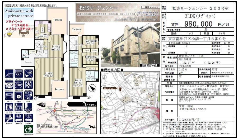 f:id:yoyogiuehararealestate:20171031203303j:plain