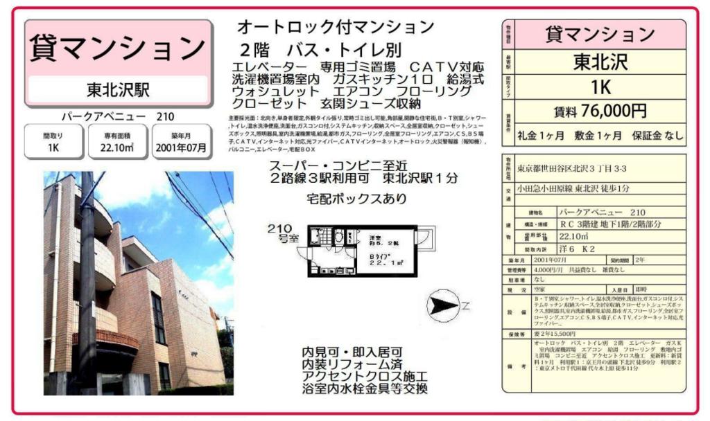 f:id:yoyogiuehararealestate:20171120114705p:plain